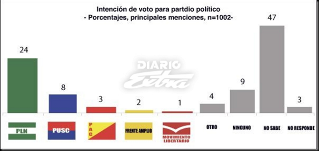 screenshot-www.diarioextra.com-2017-03-27-11-24-37